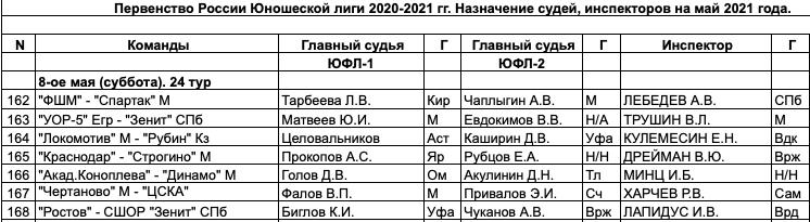 UFL_MD23_2021